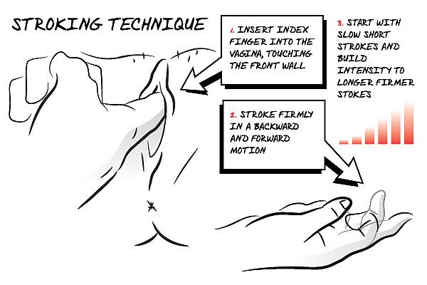 Instructional diagrammer og tips til gøre en kvinde Squirt - 10 Pics-6619