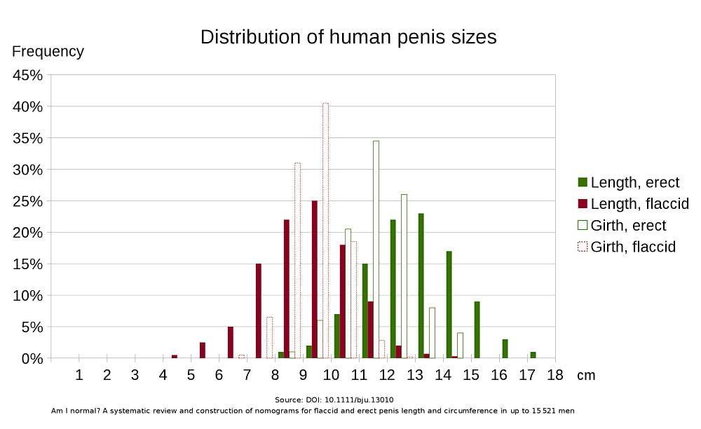 Grow your penis bigger-8048